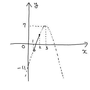 二次関数の最大・最小問題をパターン別に徹底解説!!! - 理数白書